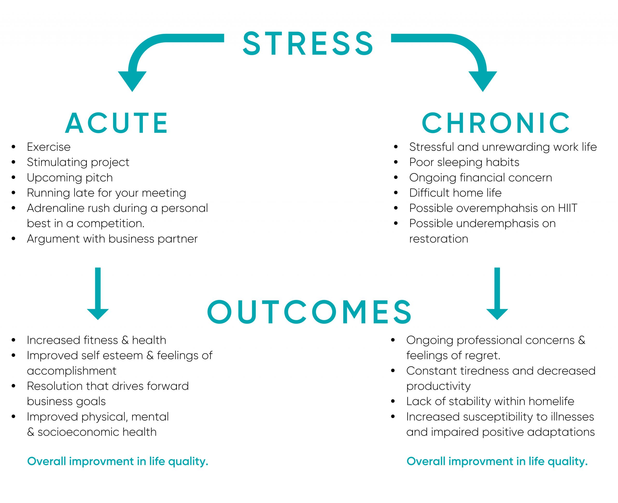 Adaptogens & Stress Management