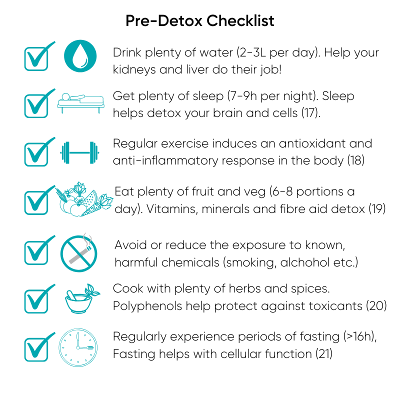 The Pre-Detox Checklist