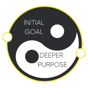 Exercise Motivation - Finding your Deeper Why