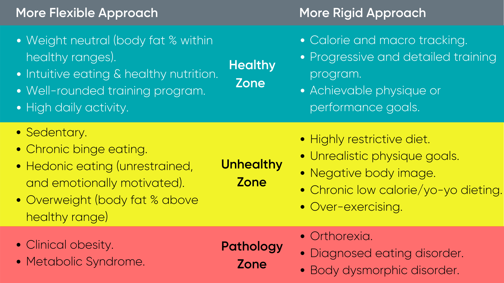 Rigid and flexible approaches 3